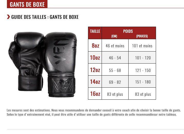 Choisir ça taille de gant de boxe