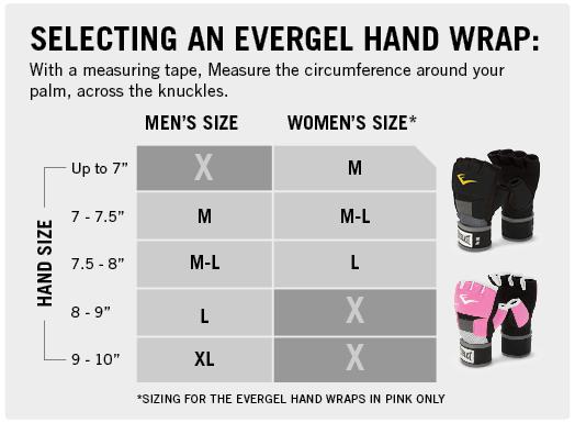 Taille des gants de boxe pour femmes et hommes